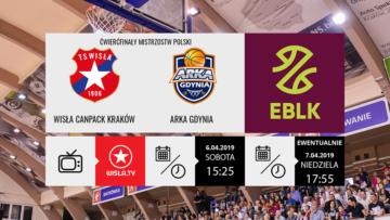 EBLK: Wisła CanPack Kraków – Arka Gdynia